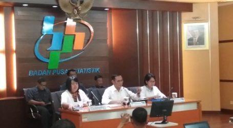 وكالة الإحصاء المركزية : سجلت إندونيسيا فائضا تجاريا غير متوقع في مارس